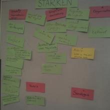 Brainstorming more-AG: Stärken